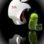 Acer с 346,3% ръст от продажби на Android таблети
