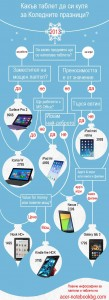 tablet-guide-2013